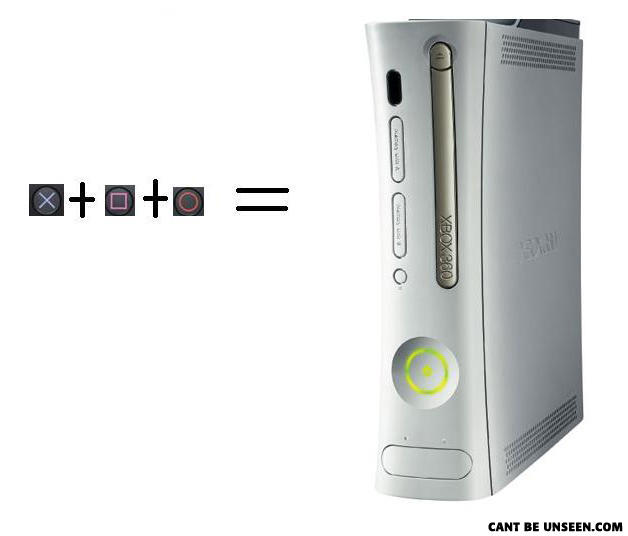 - Wait... the next xbox will be the third xbox relea